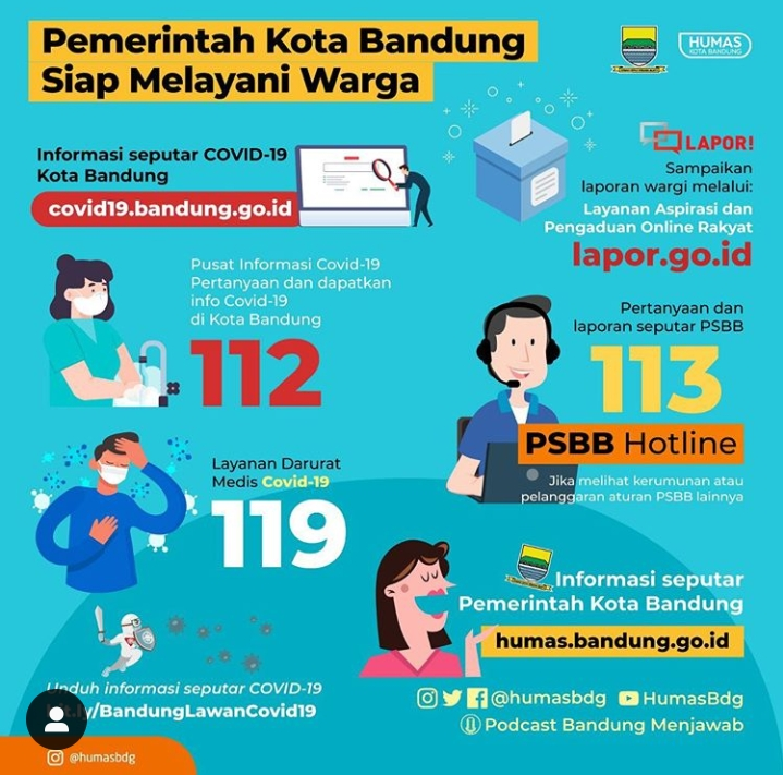 Nomor Dan Website Informasi Covid 19 Kota Bandung